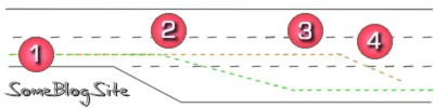 diagram of freeway incident