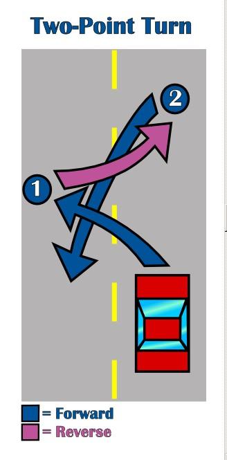 2-pt-turn.jpg