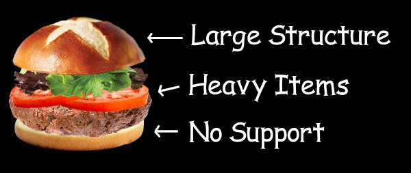 image of a hamburger with the bun the normal way