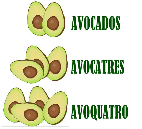 graphic showing avocados, avocatres, and avocaquatro