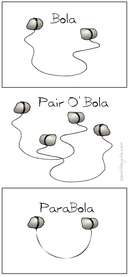 image showing bola, pair o' bola, and parabola