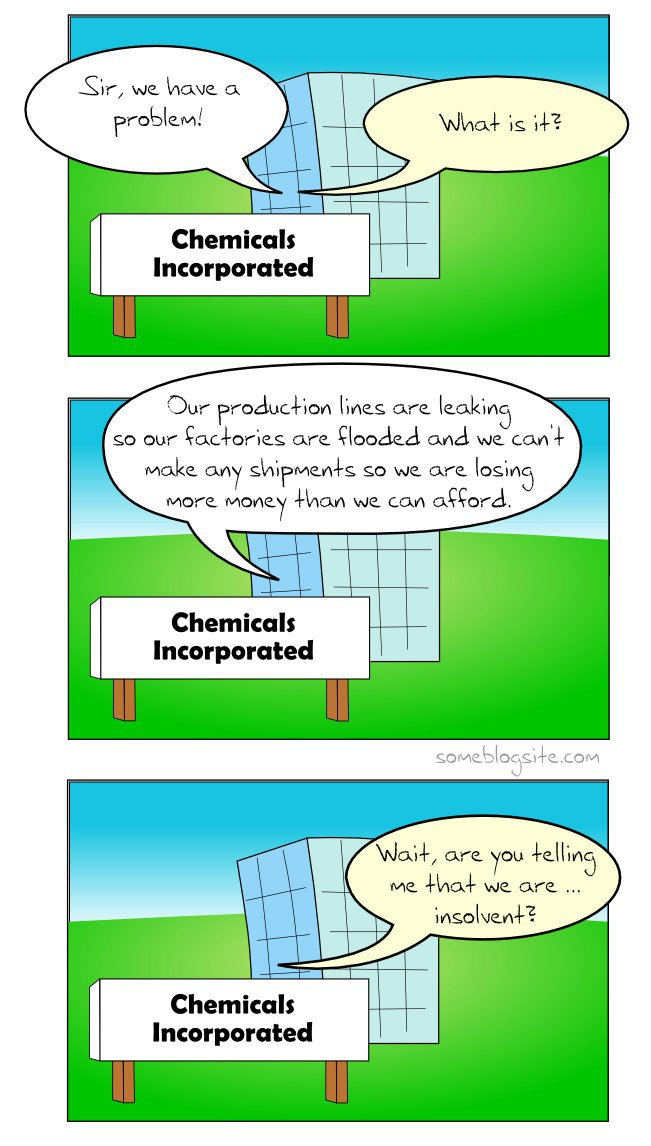 comic of chemical company being declared insolvent because of a leak at their factory.