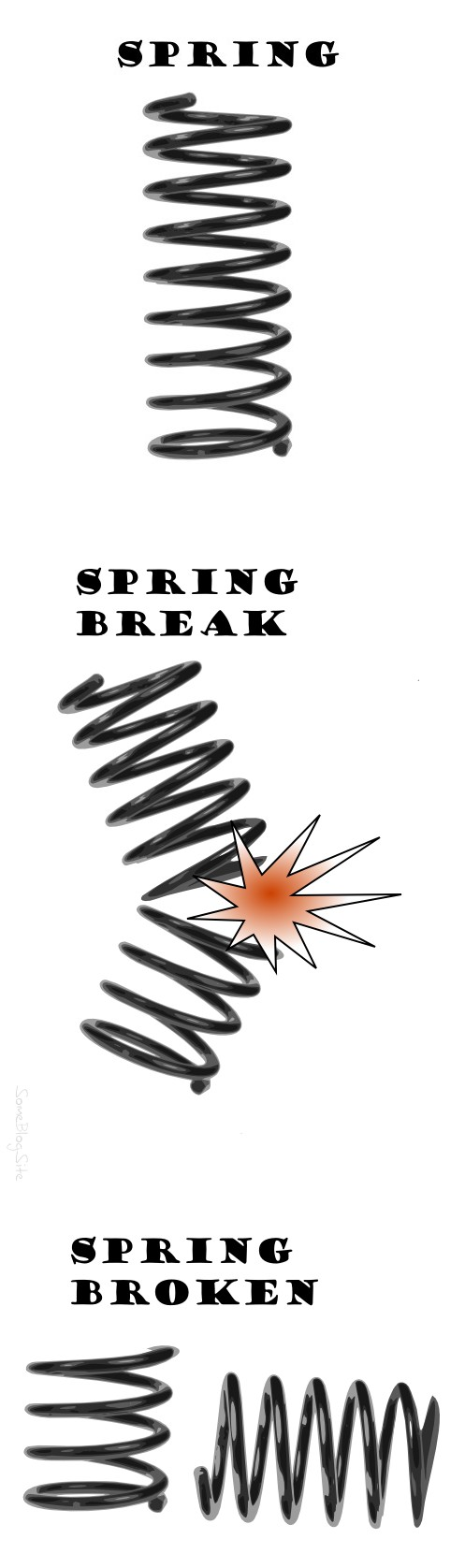image of a spring breaking for spring break, then it is spring broken