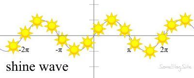 sunshine pun for sine wave