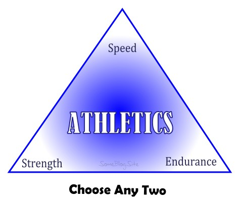image of choice among speed and strength and endurance for athletes
