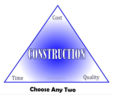 trichotomy of construction - choose cost, quality, or time