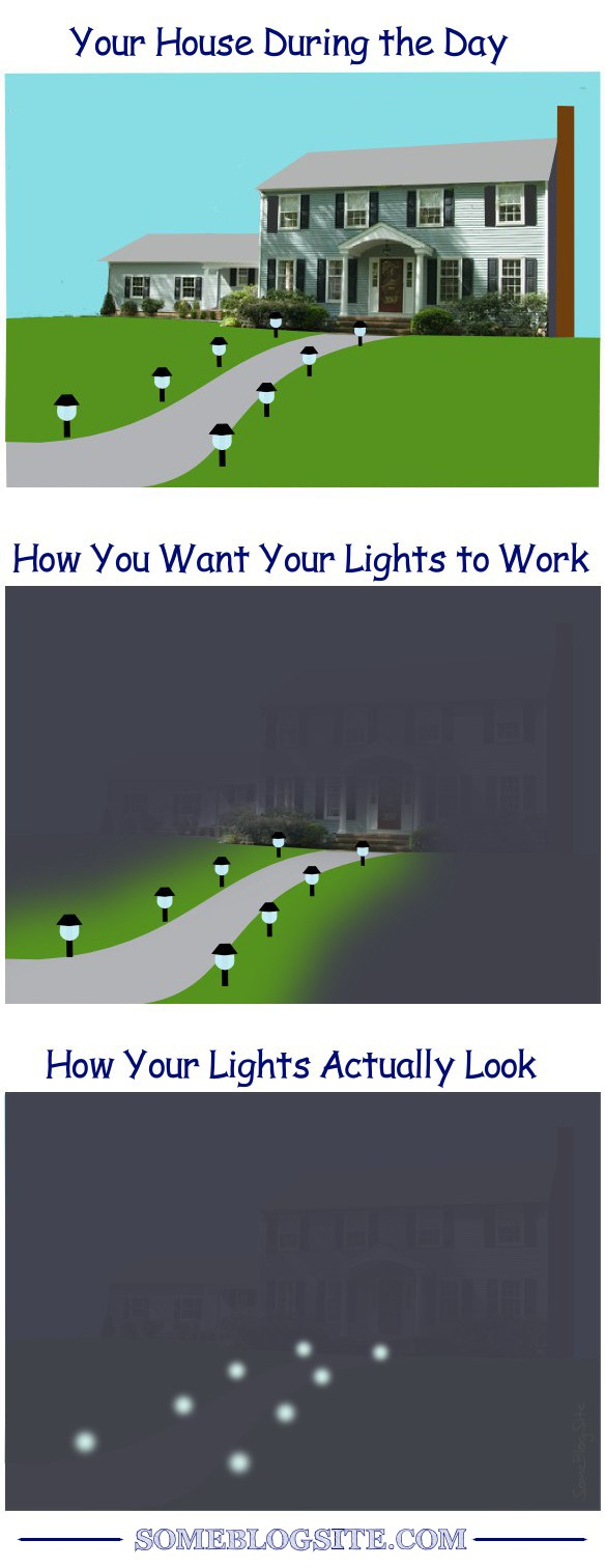 image of comparison of how your walkway lights should work versus how they actually work