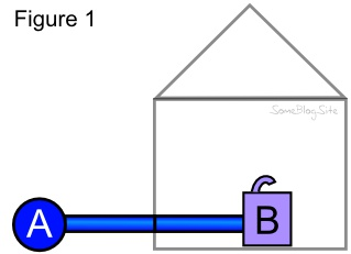 diagram of using normal house water pressure